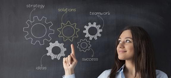Ontdek & Verbeter in Ondernemerschap